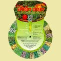 sprout-chart-sproutman